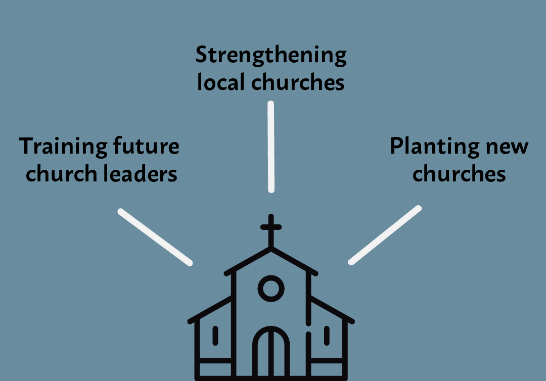 growing the church-01